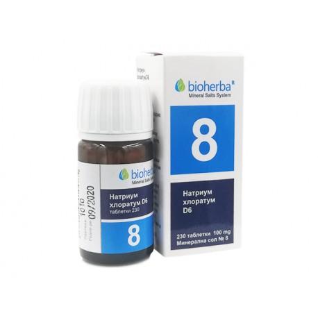 Mineral salt №8, Natrium Chloratum D6, Bioherba, 230 tablets